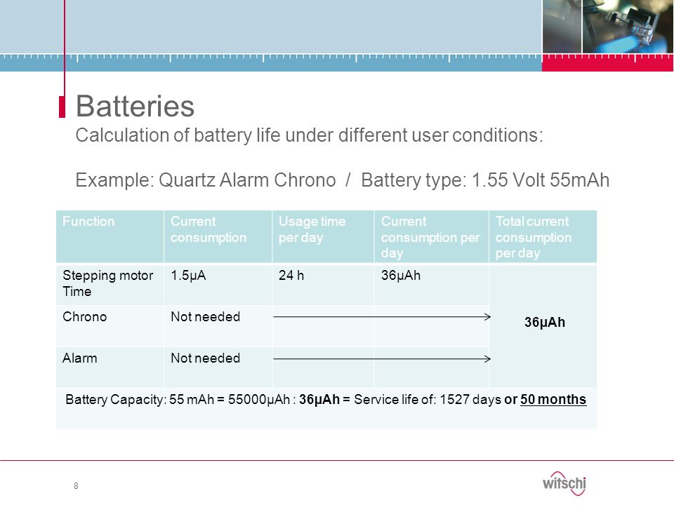 8 Batteries Calculation of battery life under different user conditions: Example: Quartz Alarm Chrono / Battery type: 1.55 Volt 55mAh FunctionCurrent