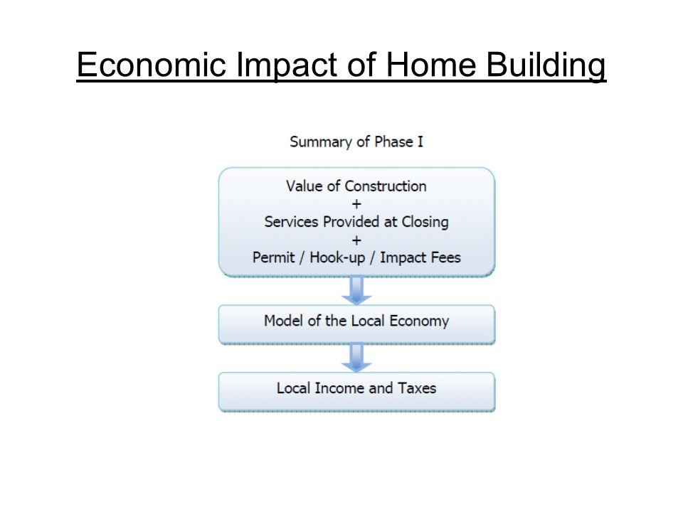 Economic Impact of Home Building