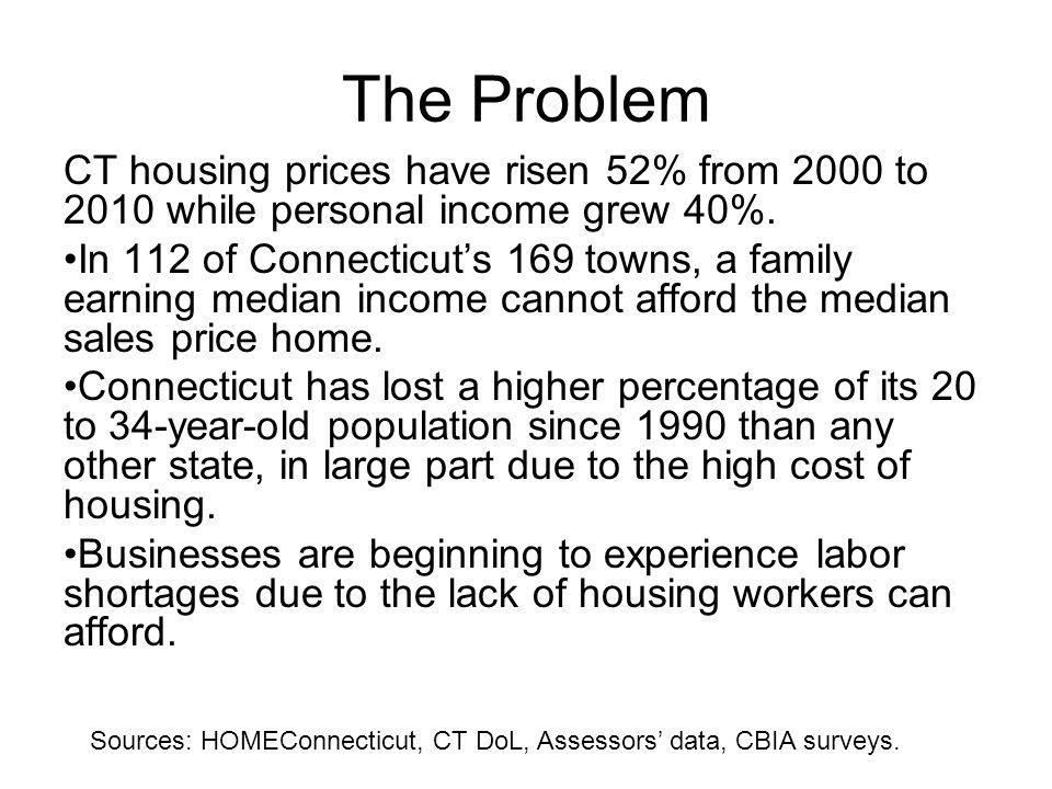 The Problem CT has lost 7,000 rental units since 2000 and is 47th in units built per capita –Supply/demand implies that the housing wage has risen to $23/hour from $15.67.