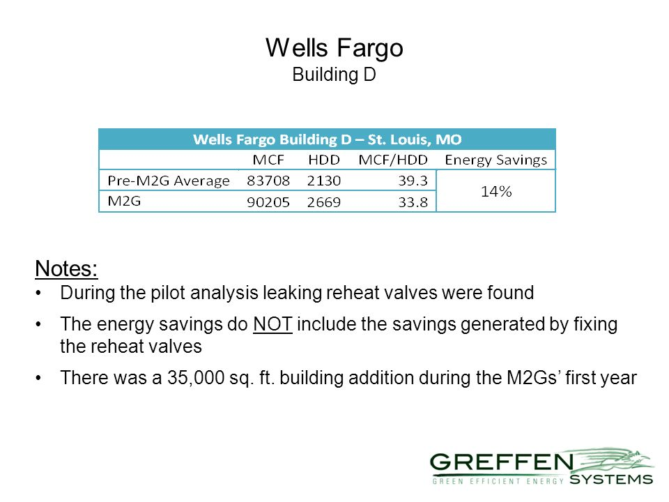 Wells Fargo Building D Notes: During the pilot analysis leaking reheat valves were found The energy savings do NOT include the savings generated by fi