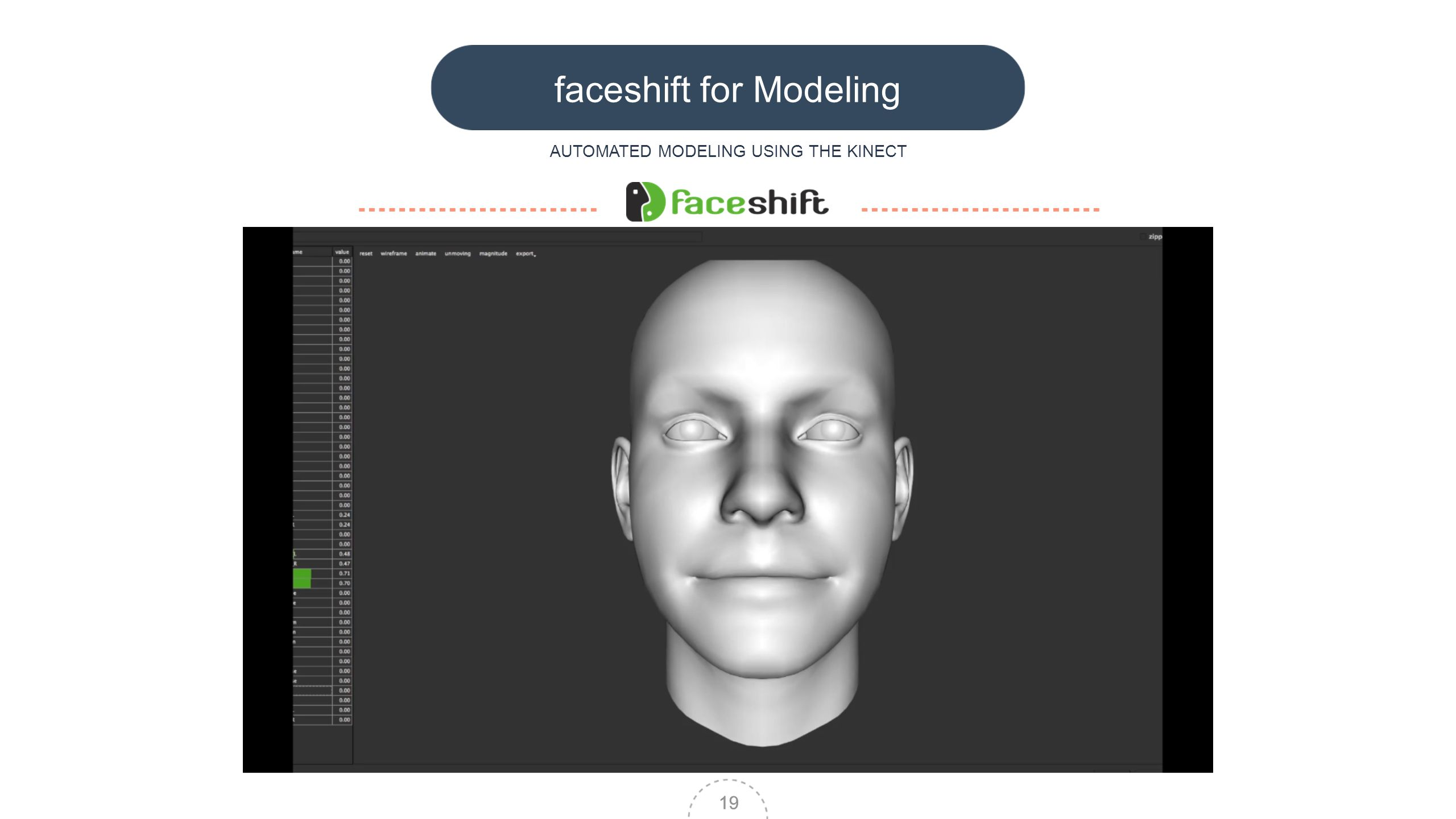 19 faceshift for Modeling AUTOMATED MODELING USING THE KINECT 19