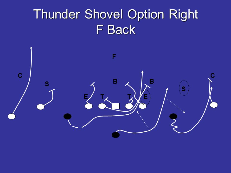 Thunder Shovel Option Right F Back E T T E B B S S F CC
