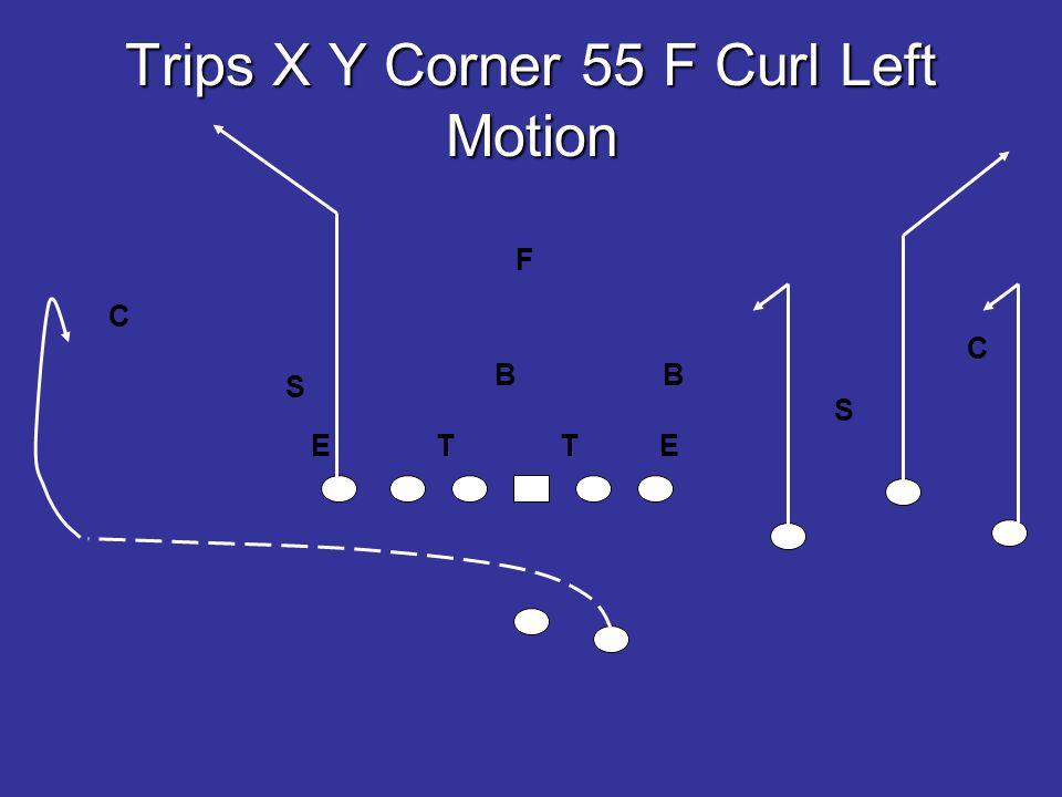 Trips X Y Corner 55 F Curl Left Motion E T T E B B S S F C C