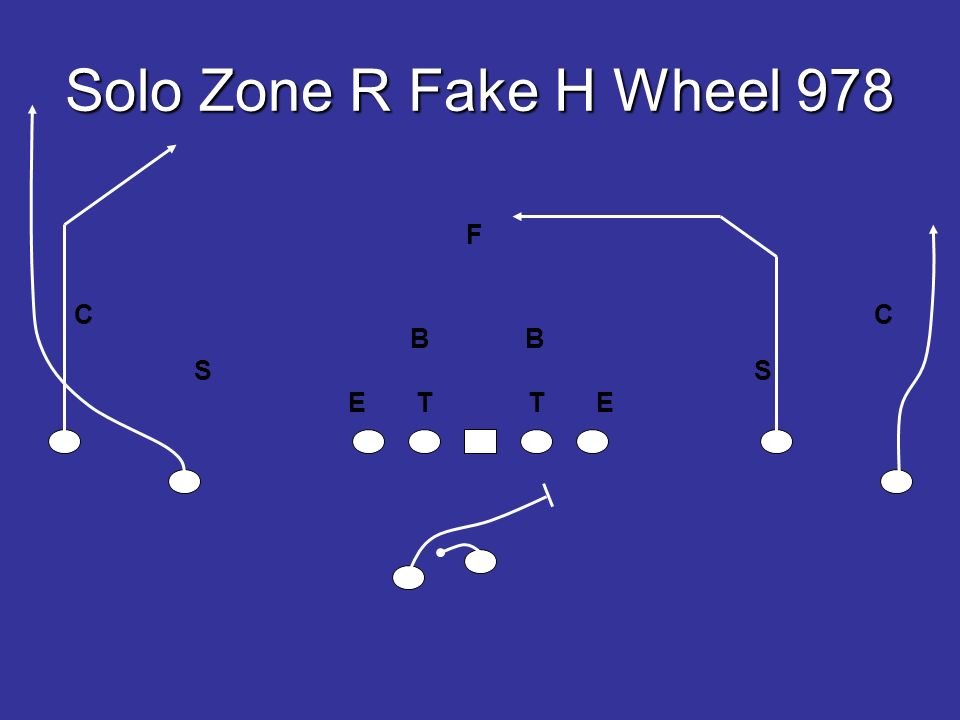 Solo Zone R Fake H Wheel 978 E T T E B SS F CC