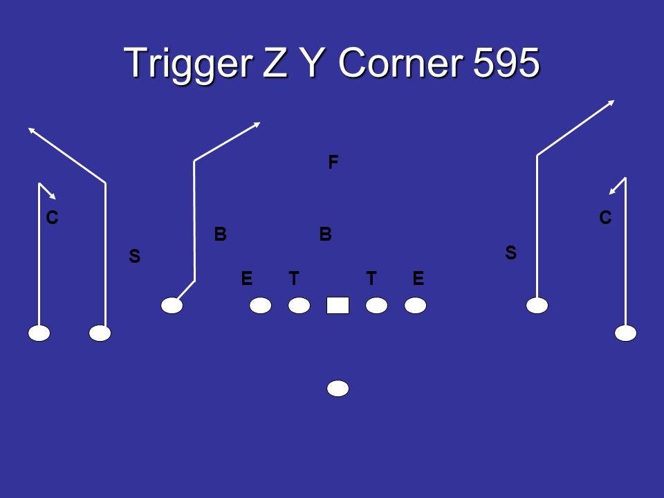 Trigger Z Y Corner 595 E T T E B B S S F CC