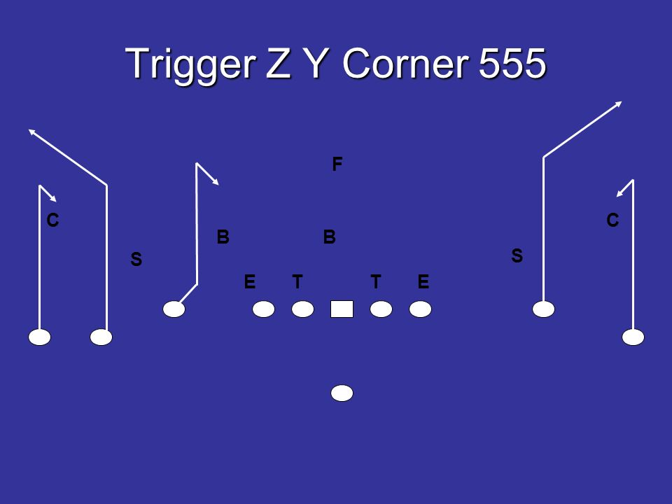 Trigger Z Y Corner 555 E T T E B B S S F CC