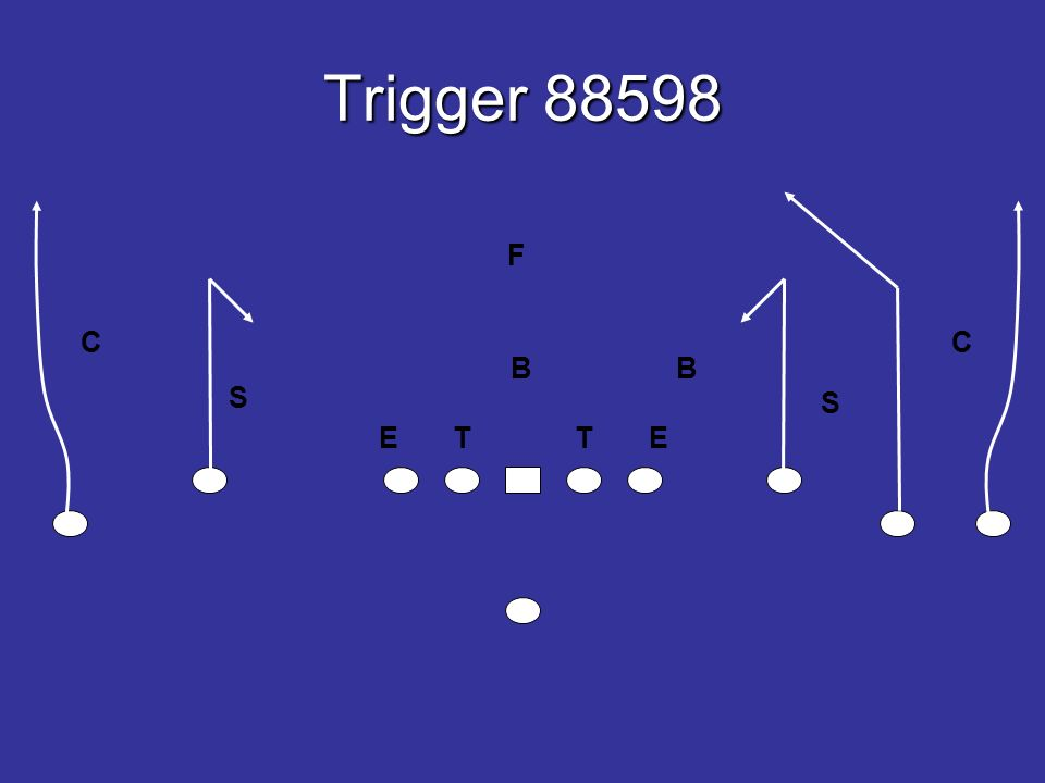Trigger 88598 E T T E B B S S F CC