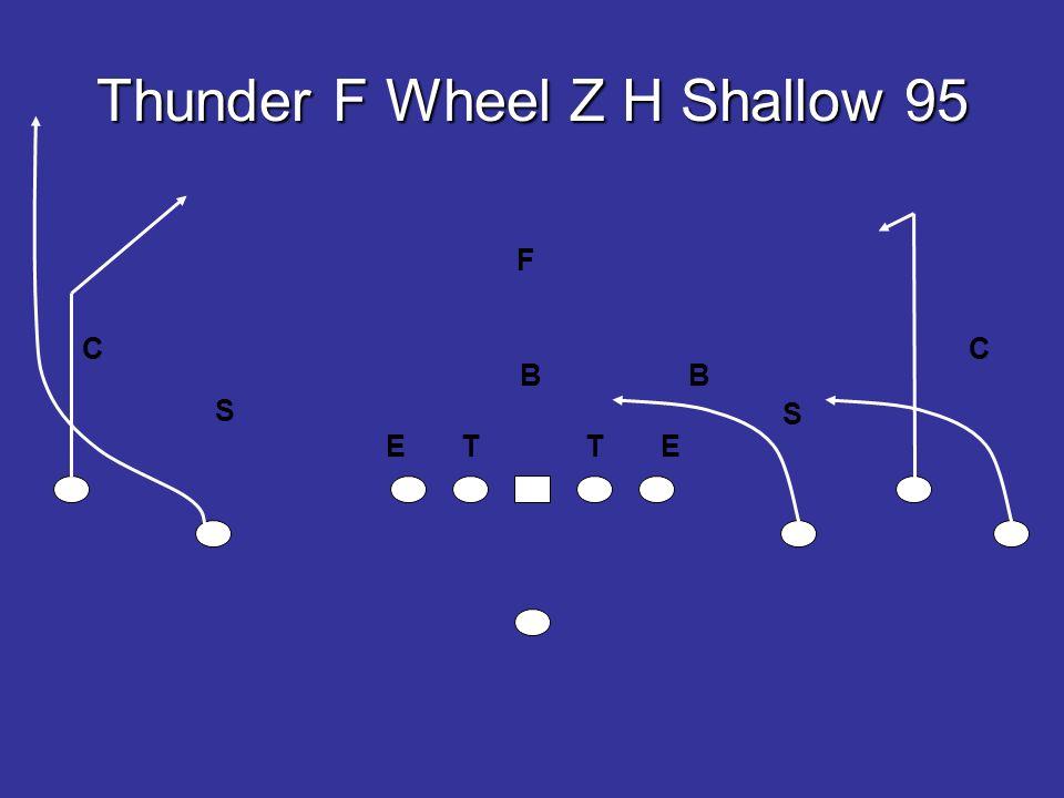 Thunder F Wheel Z H Shallow 95 E T T E B B S S F CC
