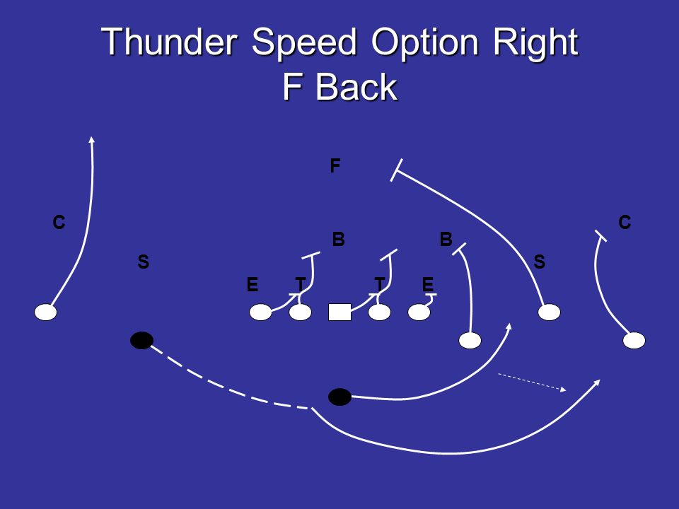 Thunder Speed Option Right F Back E T T E B B SS F CC