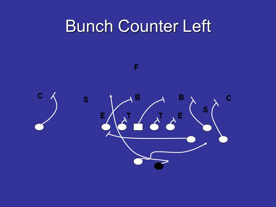 Bunch Counter Left E T T E B B S S F C C