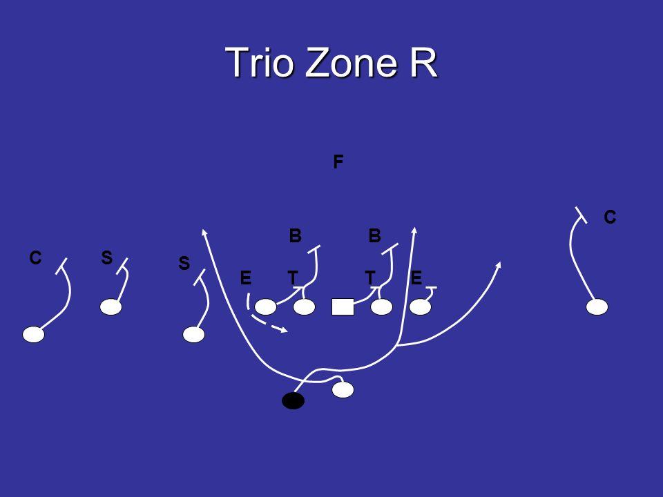 B E T T E S S F C C Trio Zone R