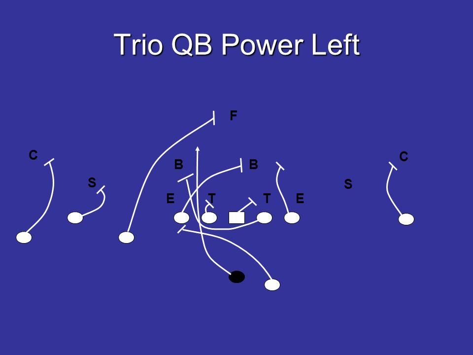 Trio QB Power Left E T T E B B S S F C C