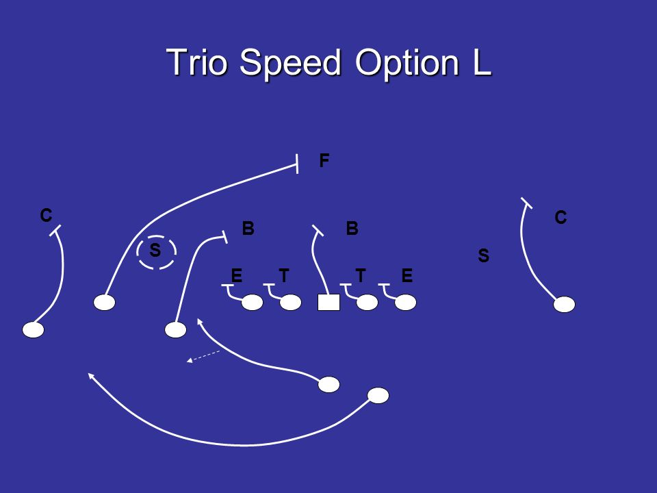 Trio Speed Option L E T T E S S F C C