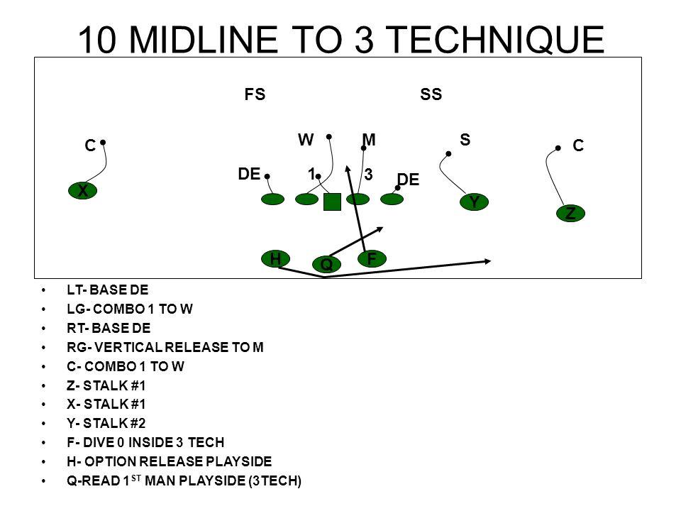10 MIDLINE TO 3 TECHNIQUE LT- BASE DE LG- COMBO 1 TO W RT- BASE DE RG- VERTICAL RELEASE TO M C- COMBO 1 TO W Z- STALK #1 X- STALK #1 Y- STALK #2 F- DI