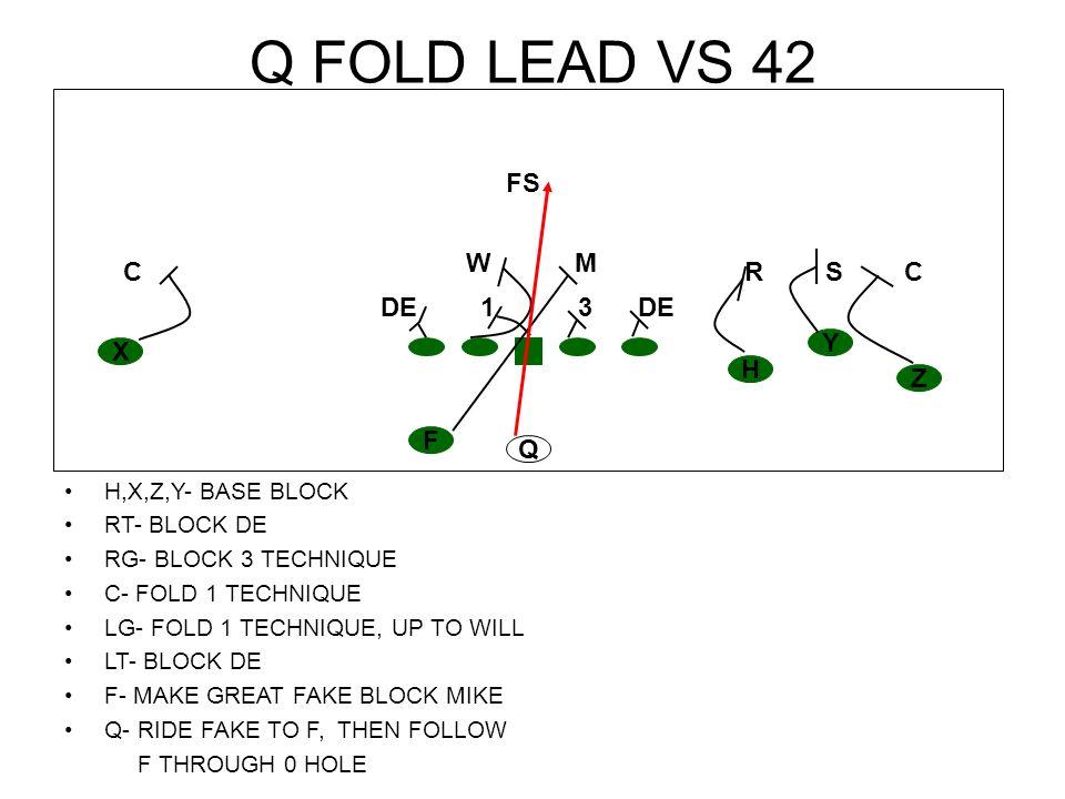 Q FOLD LEAD VS 42 H,X,Z,Y- BASE BLOCK RT- BLOCK DE RG- BLOCK 3 TECHNIQUE C- FOLD 1 TECHNIQUE LG- FOLD 1 TECHNIQUE, UP TO WILL LT- BLOCK DE F- MAKE GRE