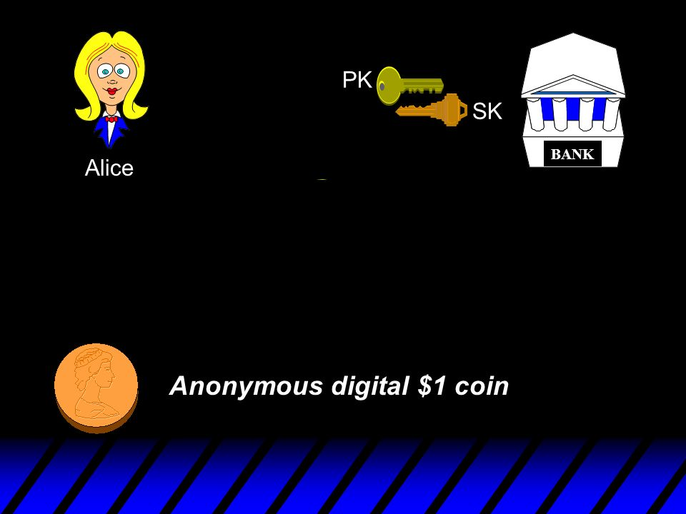 BANK Alice SK PK Signs Alice -$1 Anonymous digital $1 coin