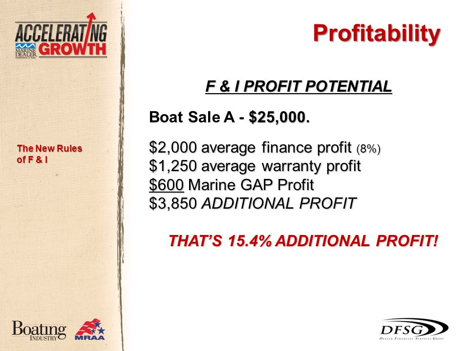 Profitability F & I PROFIT POTENTIAL $25,000. Boat Sale A - $25,000. $2,000 average finance profit (8%) $1,250 average warranty profit $600 Marine GAP