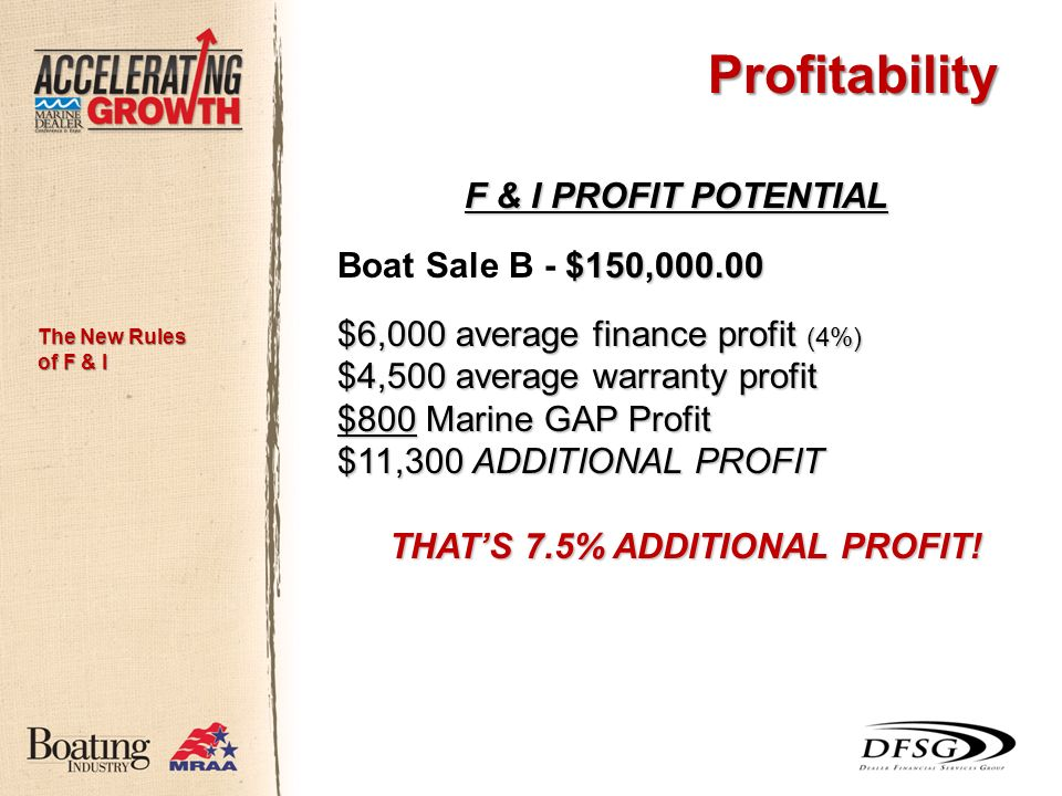 Profitability F & I PROFIT POTENTIAL $150,000.00 Boat Sale B - $150,000.00 $6,000 average finance profit (4%) $4,500 average warranty profit $800 Marine GAP Profit $11,300 ADDITIONAL PROFIT THATS 7.5% ADDITIONAL PROFIT.