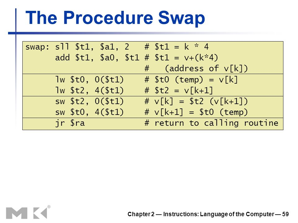 Chapter 2 Instructions: Language of the Computer 59 The Procedure Swap swap: sll $t1, $a1, 2 # $t1 = k * 4 add $t1, $a0, $t1 # $t1 = v+(k*4) # (addres