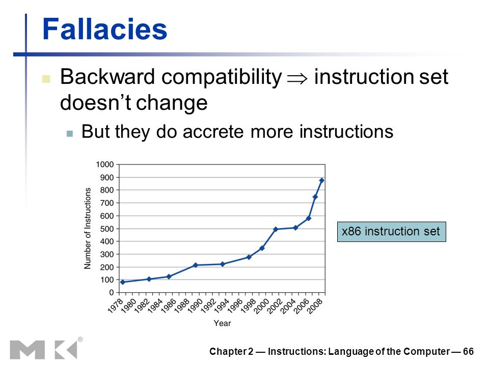 Chapter 2 Instructions: Language of the Computer 66 Fallacies Backward compatibility instruction set doesnt change But they do accrete more instructions x86 instruction set