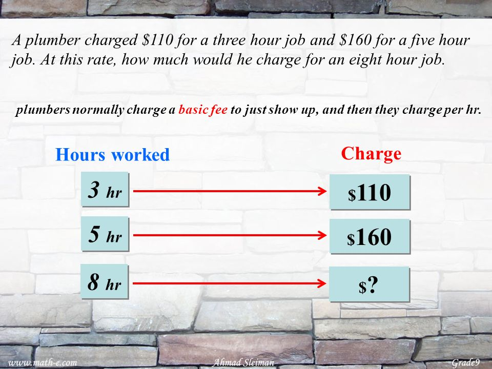 A plumber charged $110 for a three hour job and $160 for a five hour job. At this rate, how much would he charge for an eight hour job. $ 110 Charge 3