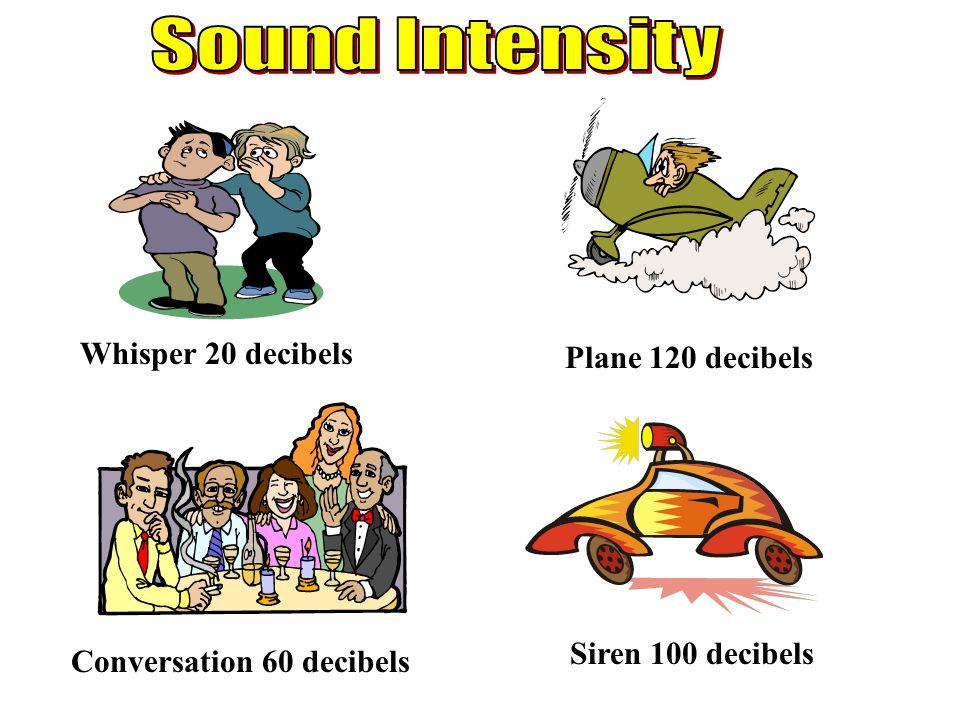 Whisper 20 decibels Plane 120 decibels Conversation 60 decibels Siren 100 decibels