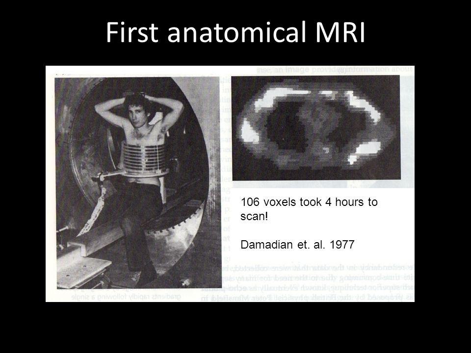 First anatomical MRI 106 voxels took 4 hours to scan! Damadian et. al. 1977