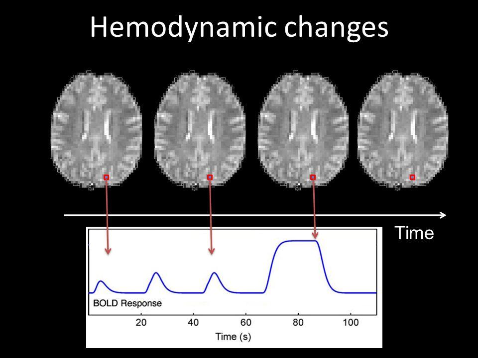 Hemodynamic changes Heeger et. al. 2002 Time