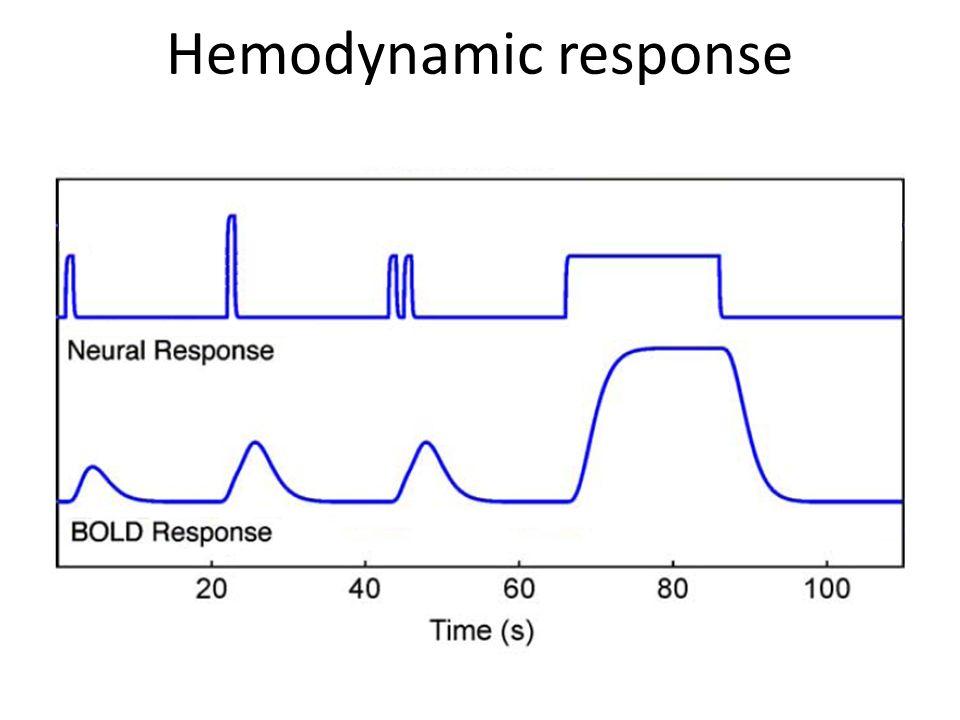 Hemodynamic response