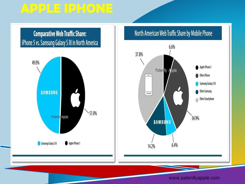 APPLE IPHONE www.patentlyapple.com