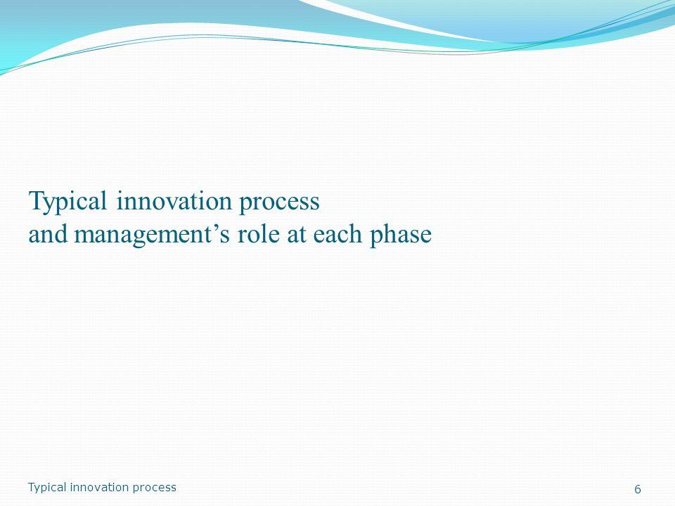 7 Innovation has 3 distinct phases.