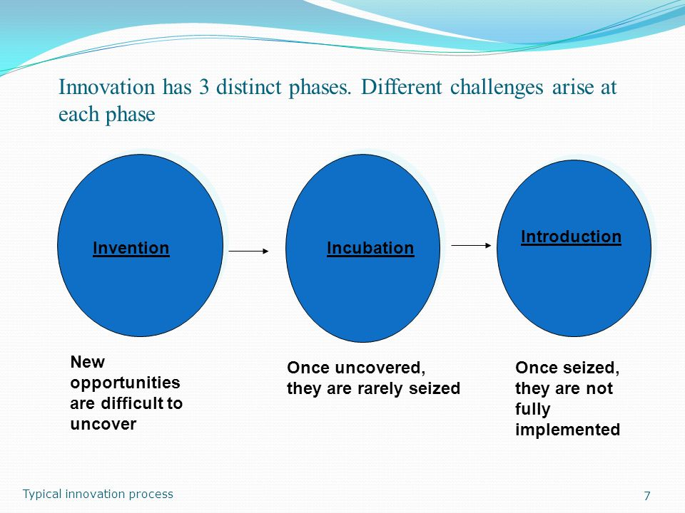 7 Innovation has 3 distinct phases. Different challenges arise at each phase InventionIncubation Introduction New opportunities are difficult to uncov