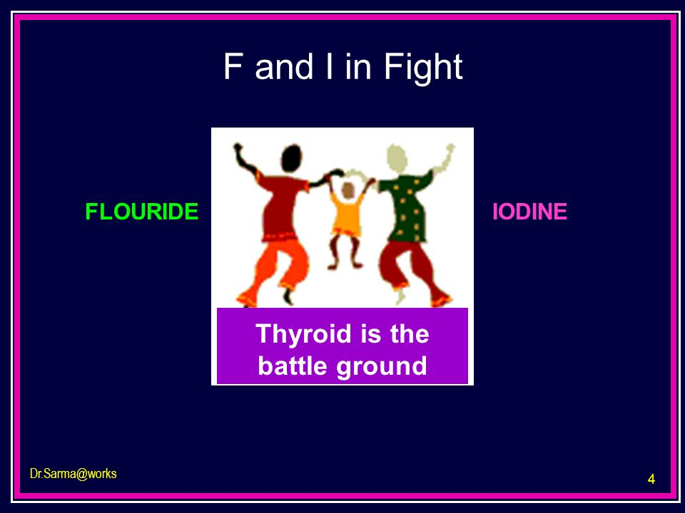 4 Dr.Sarma@works FLOURIDE Thyroid is the battle ground F and I in Fight IODINE