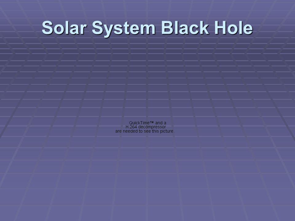 The Sixth Way A Black Hole Can Kill You 1.2. 3. 4.