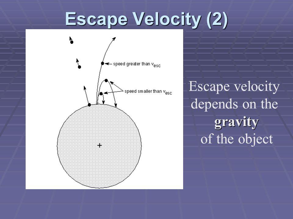 Escape Velocity (3) Low mass Medium mass High mass Very high mass for a given radius ^