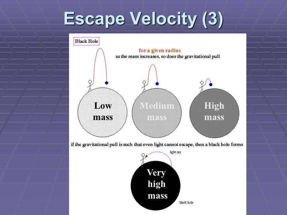 Escape Velocity (4) radius decreasesincreases