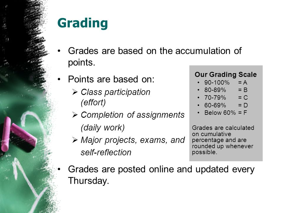Grading Grades are based on the accumulation of points. Points are based on: Class participation (effort) Completion of assignments (daily work) Major