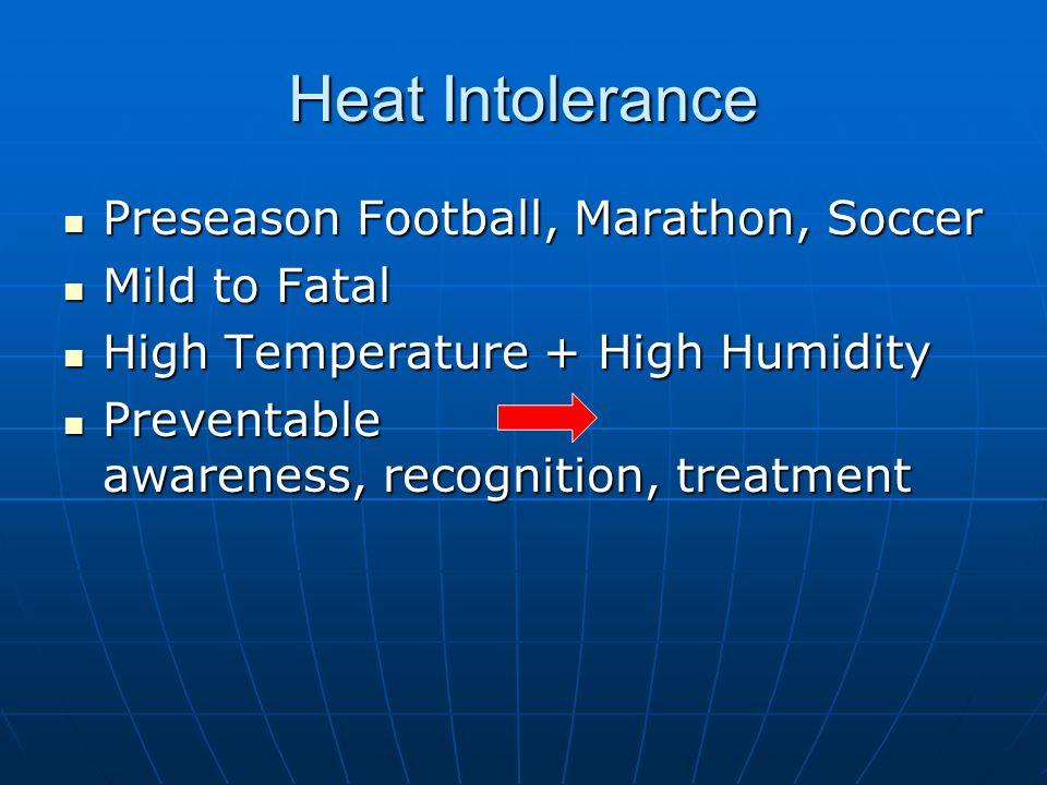 Heat Cramps Treatment