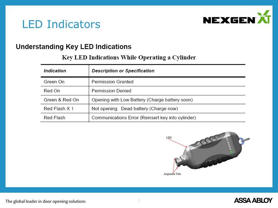 LED Indicators 5