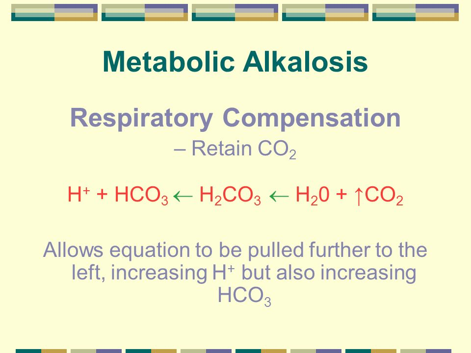 Metabolic Alkalosis Respiratory Compensation – Retain CO 2 H + + HCO 3 H 2 CO 3 H 2 0 + CO 2 Allows equation to be pulled further to the left, increas