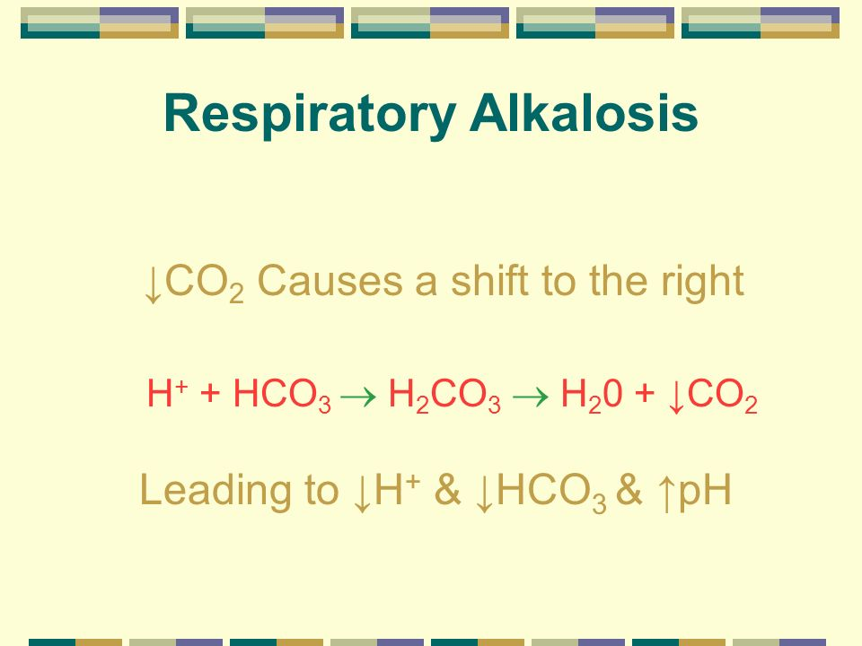 Respiratory Alkalosis CO 2 Causes a shift to the right H + + HCO 3 H 2 CO 3 H 2 0 + CO 2 Leading to H + & HCO 3 & pH