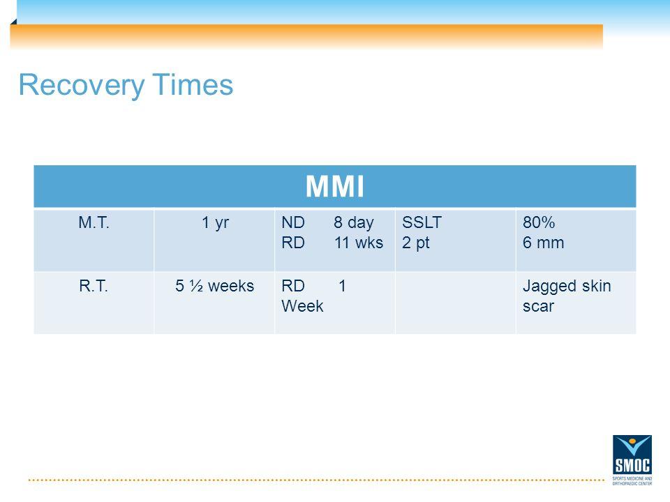 Recovery Times MMI M.T.1 yrND 8 day RD 11 wks SSLT 2 pt 80% 6 mm R.T.5 ½ weeksRD 1 Week Jagged skin scar