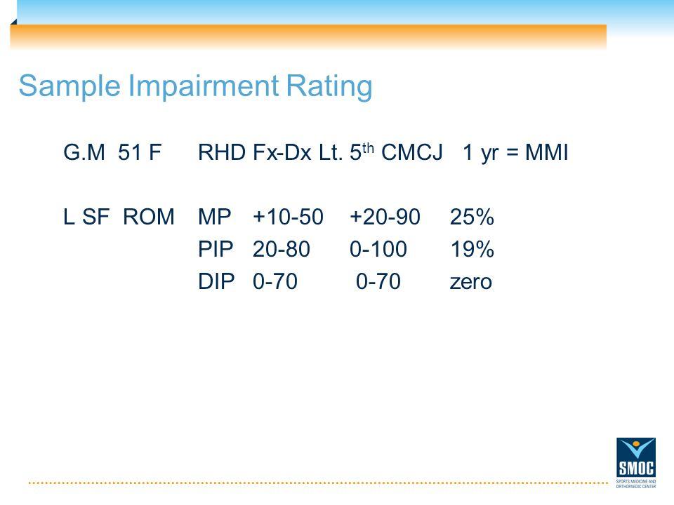 Sample Impairment Rating G.M 51 FRHDFx-Dx Lt. 5 th CMCJ 1 yr = MMI L SF ROMMP+10-50+20-9025% PIP20-800-10019% DIP0-70 0-70zero