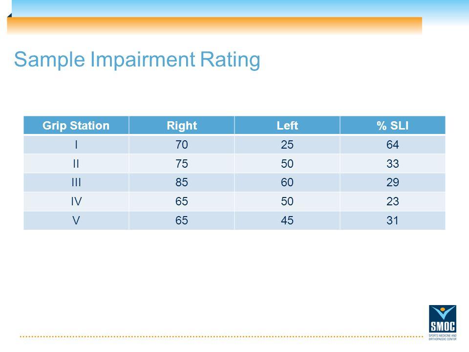 Sample Impairment Rating Grip StationRightLeft% SLI I702564 II755033 III856029 IV655023 V654531