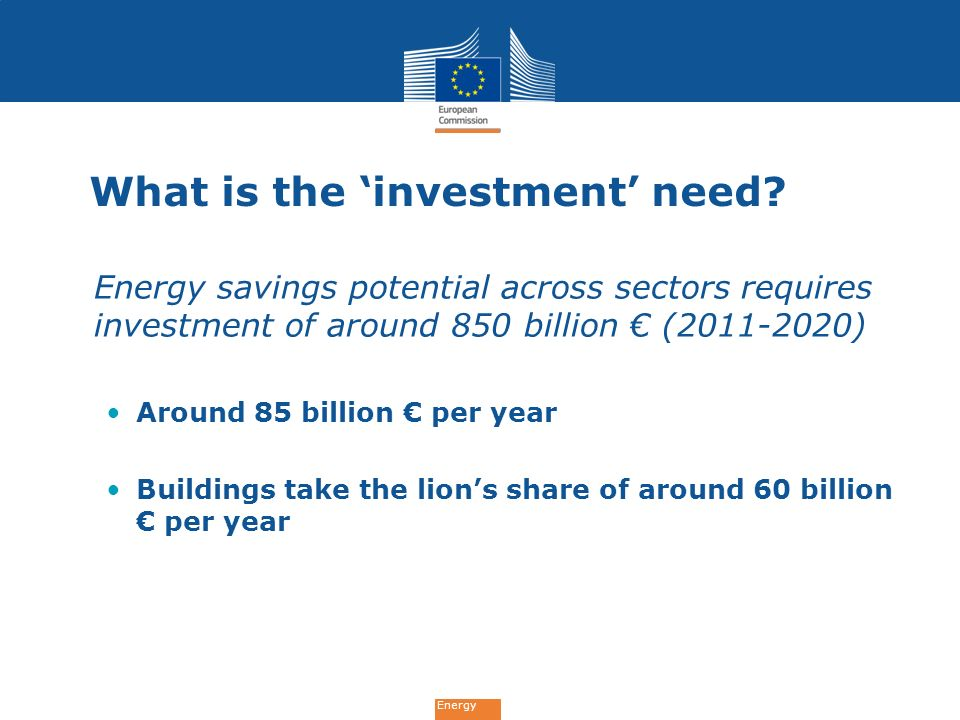 Energy What is the investment need? Energy savings potential across sectors requires investment of around 850 billion (2011-2020) Around 85 billion pe