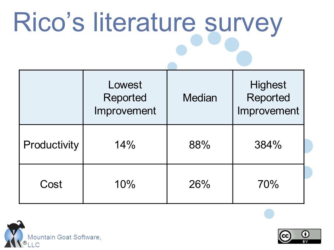 Mountain Goat Software, LLC ® Ricos literature survey Lowest Reported Improvement Median Highest Reported Improvement Productivity14%88%384% Cost10%26
