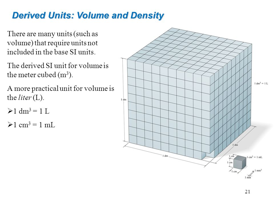 Derived Units: Volume and Density There are many units (such as volume) that require units not included in the base SI units. The derived SI unit for