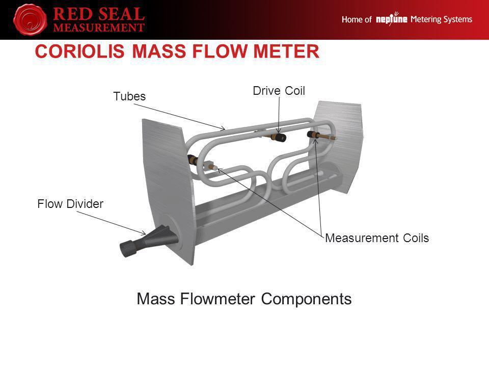 Mass Flowmeter Components Measurement Coils Flow Divider Tubes Drive Coil CORIOLIS MASS FLOW METER
