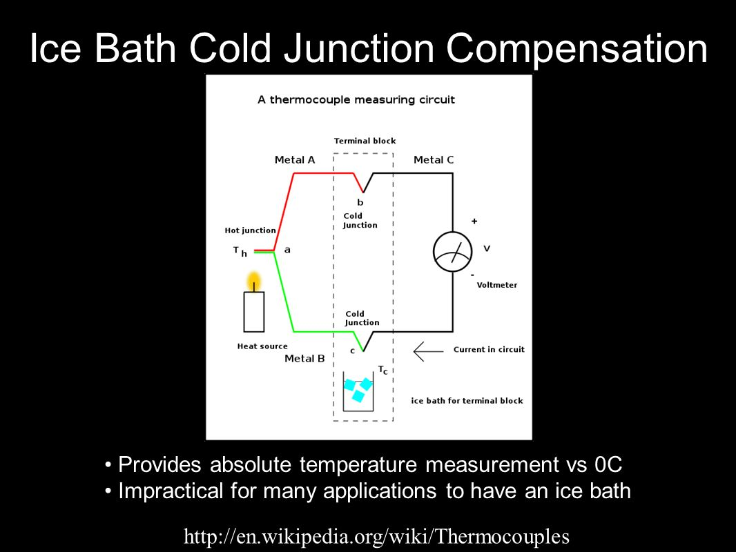 http://en.wikipedia.org/wiki/Thermocouples Ice Bath Cold Junction Compensation Provides absolute temperature measurement vs 0C Impractical for many ap