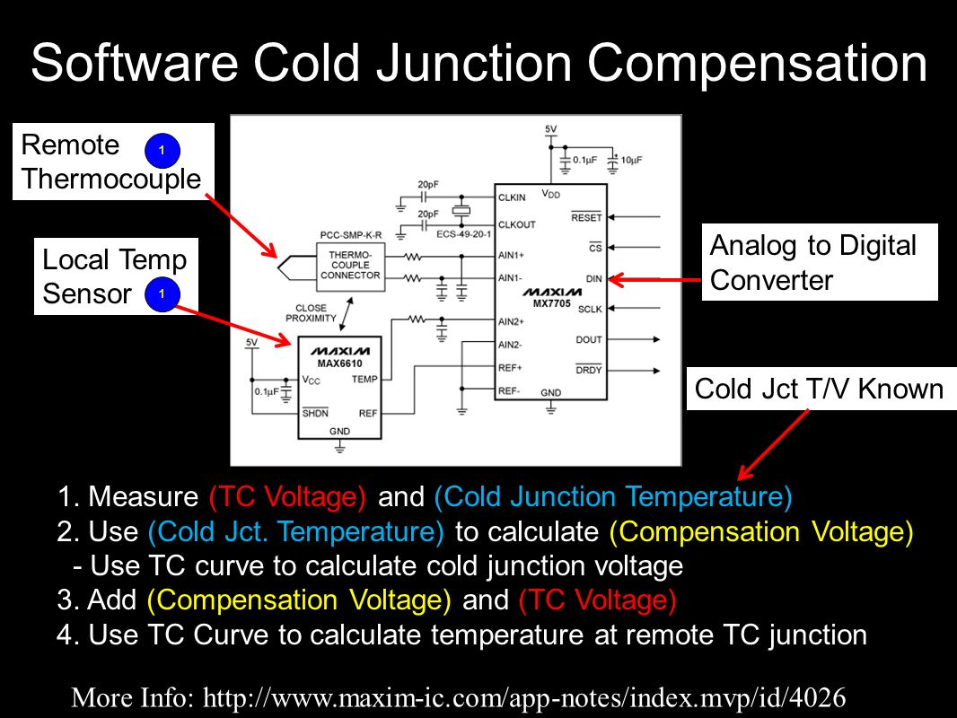 Software Cold Junction Compensation More Info: http://www.maxim-ic.com/app-notes/index.mvp/id/4026 1. Measure (TC Voltage) and (Cold Junction Temperat